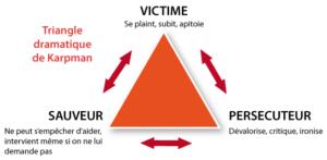 Thérapie de couple analyse transactionnelle triangle karpamnn